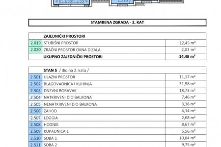 Zadar - Borik - Novogradnja!! Ekskluzivan TOP objekt s 5 stanova - prizemlje 68,34m2